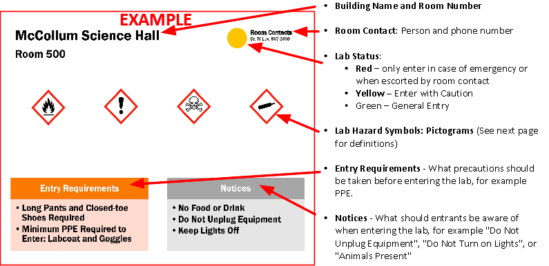 Example temporary laboratory sign with direction.